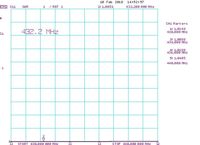 70cm-4-Port-Power-Divider-432MHz-Measured-SWR-05wl