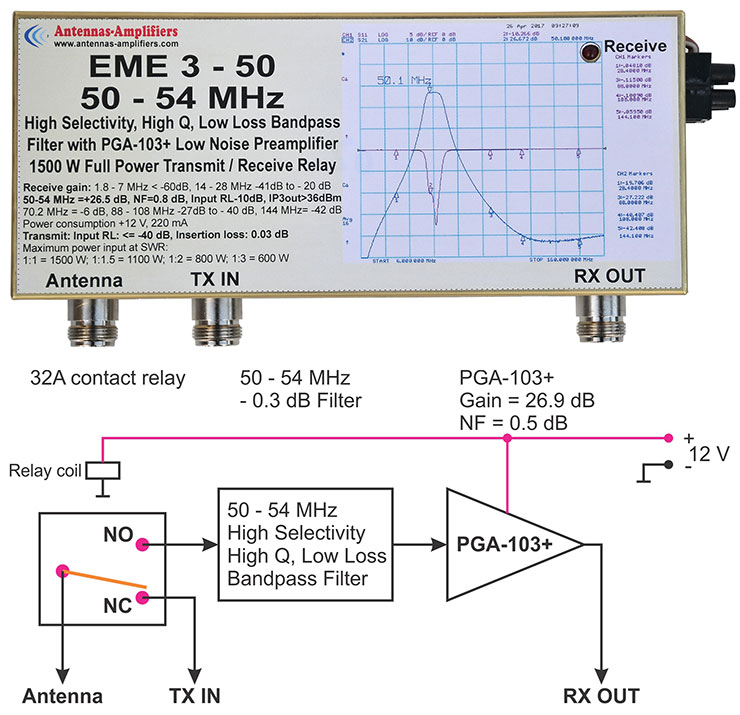 6m-EME-Low-Loss-Bandpass-Filter-with-PGA-103+Preamplifier-1500W T/R Relay Schematic