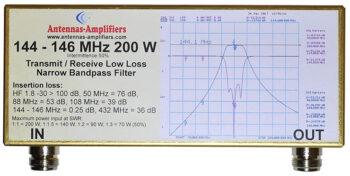 144 - 146 MHz 200 W Transmit - Receive Narrow Bandpass Filter