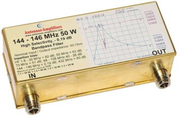 144 - 146 MHz 50 W Receive-Transmit Bandpass Filter