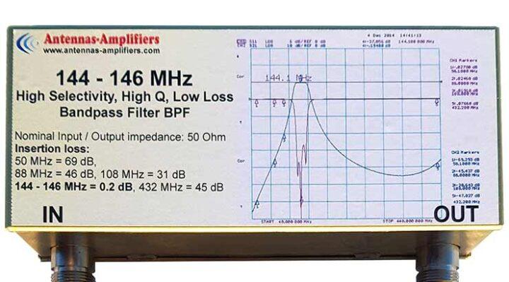 144 - 146 MHz High Selectivity, High Q, Low Loss Bandpass Filter BPF