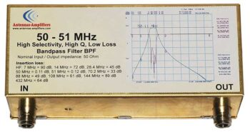 50 - 51 MHz  Ultimate Low Loss Receiving Band-pass Filter for Magic Band