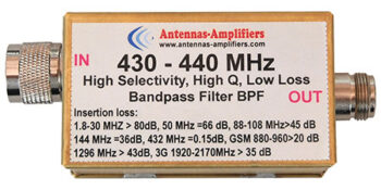 430 - 440 MHz Ultimate Low Loss Bandpass Filter
