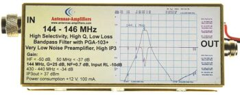 144 - 146 MHz Bandpass Filter with PGA-103+ Preamplifier